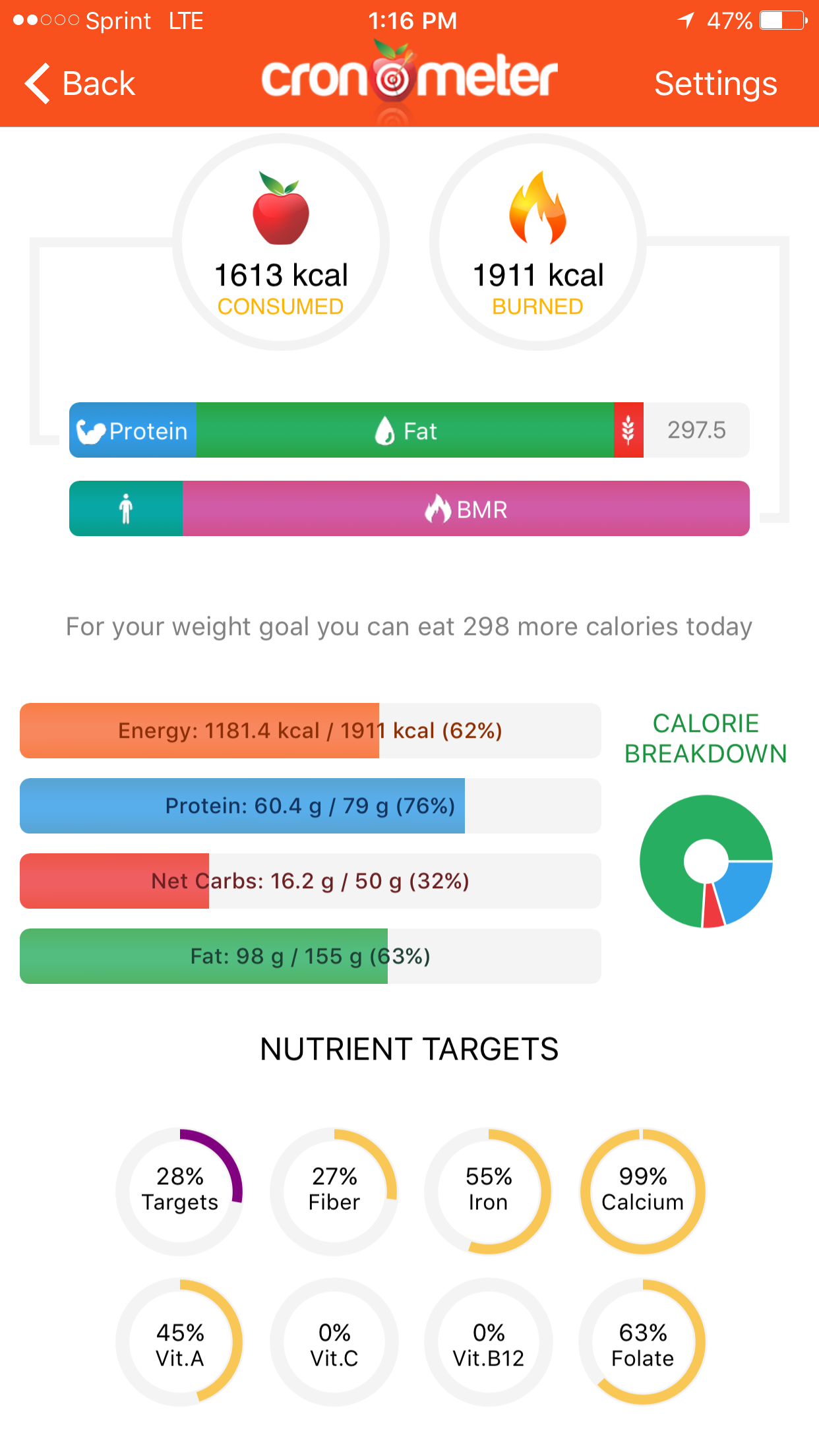 Nutrition Reports